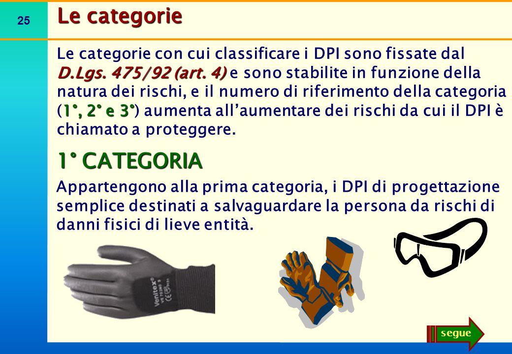 Le categorie: 1° CATEGORIA