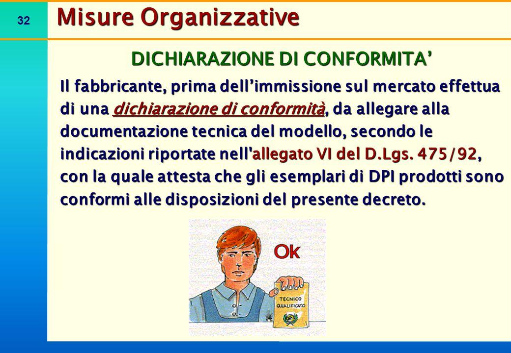 DICHIARAZIONE DI CONFORMITA' SCOPO DELLA DICHIARAZIONE