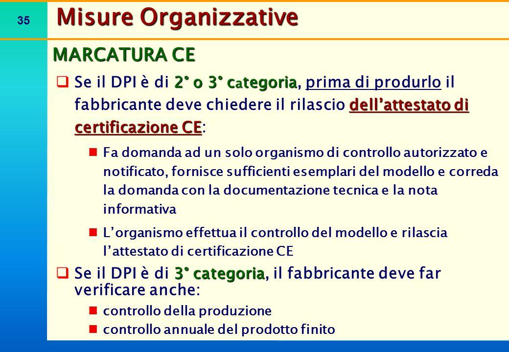 Le procedure di Certificazione: RIEPILOGANDO