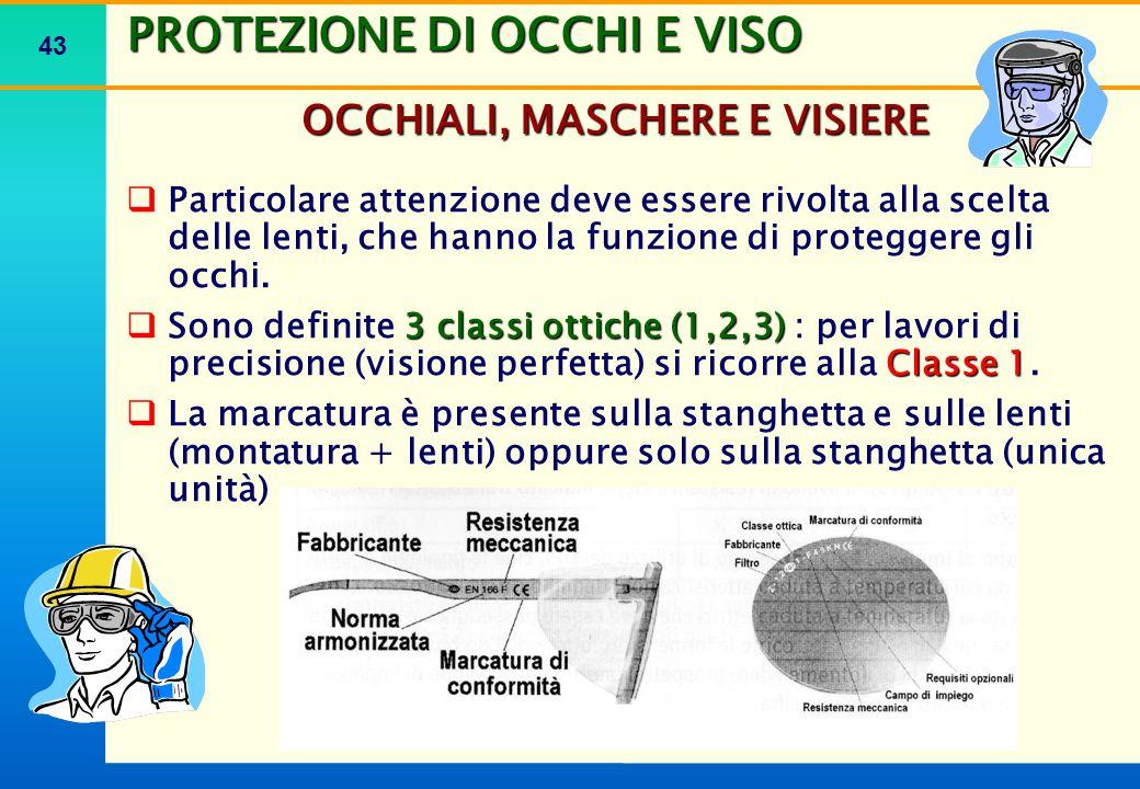 PROTEZIONE DI OCCHI E VISO