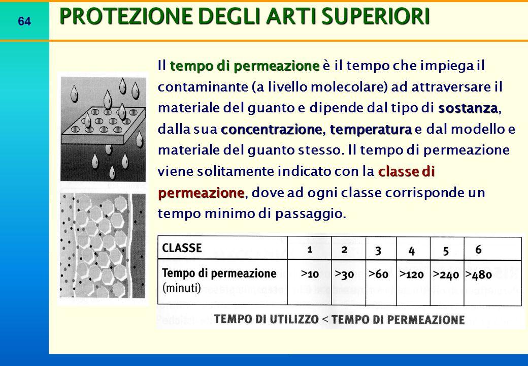 OBBLIGO DELL'USO DELLE SCARPE ANTINFORTUNISTICHE