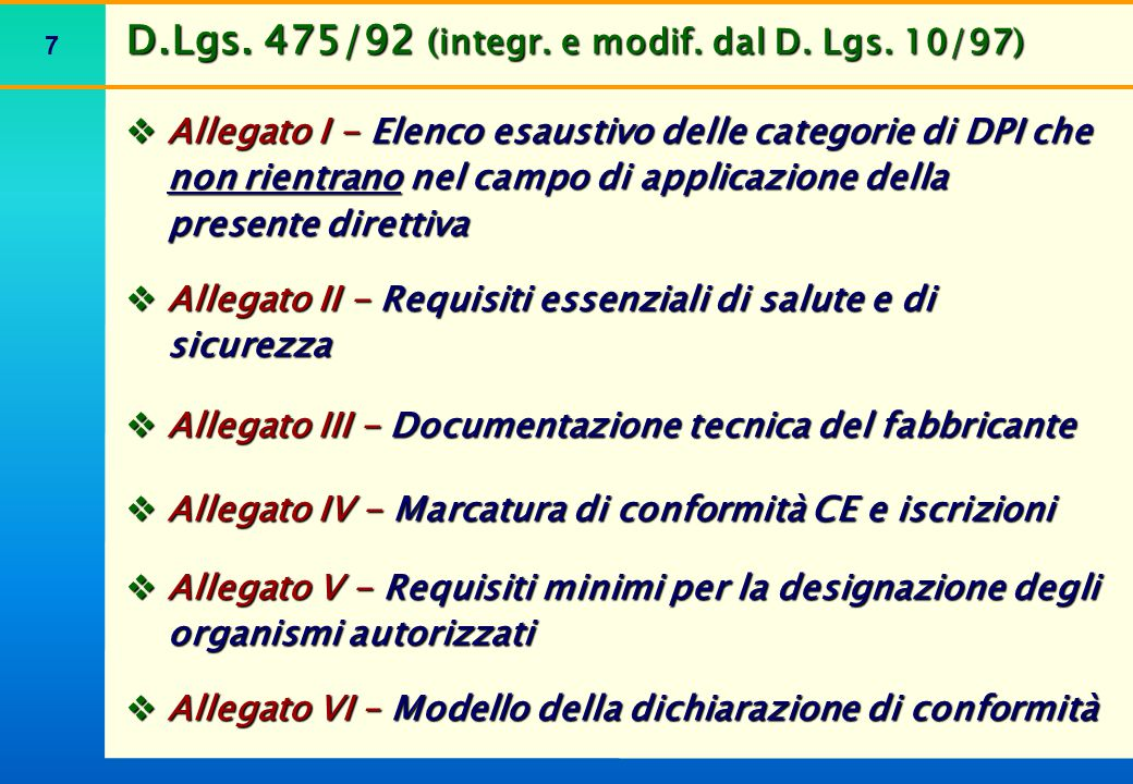 Tipologie delle norme TIPOLOGIA DELLE NORME TOTALE 265