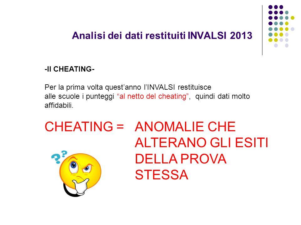 Analisi dei dati restituiti INVALSI 2013