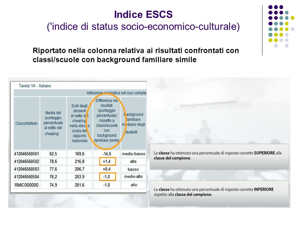 Indice ESCS ( indice di status socio-economico-culturale)