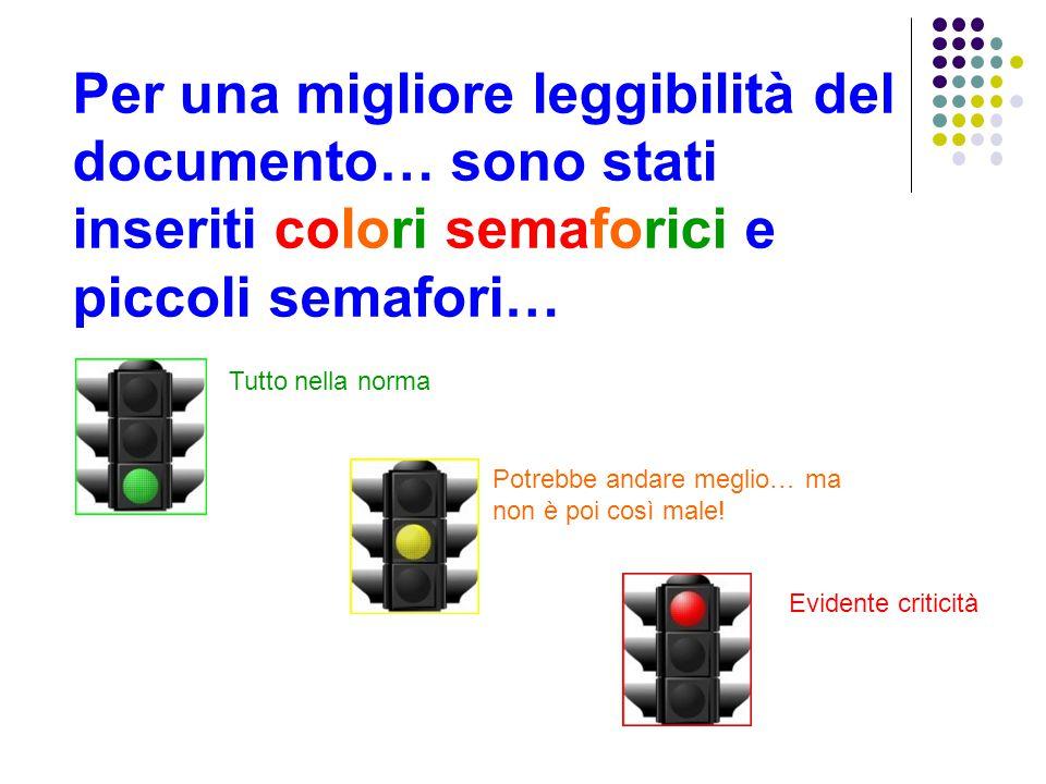 Per una migliore leggibilità del documento… sono stati inseriti colori semaforici e piccoli semafori…