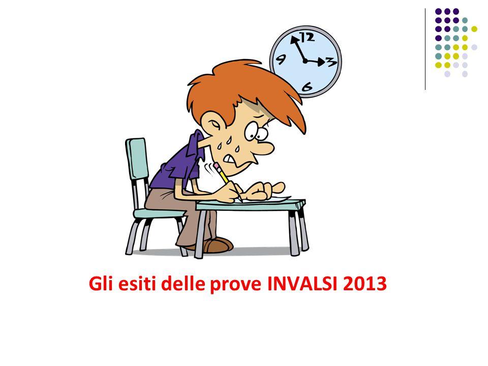 Gli esiti delle prove INVALSI 2013