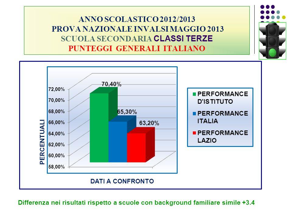 ANNO SCOLASTICO 2012/2013 PROVA NAZIONALE INVALSI MAGGIO 2013 SCUOLA SECONDARIA CLASSI TERZE PUNTEGGI GENERALI ITALIANO