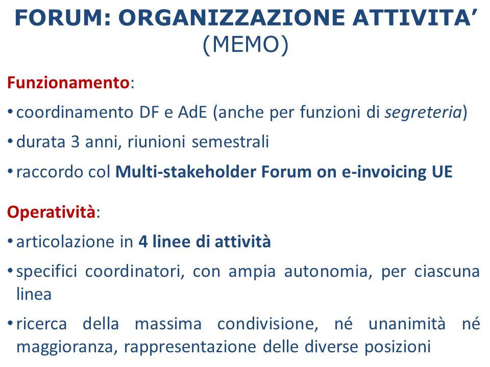 FORUM: ORGANIZZAZIONE ATTIVITA'