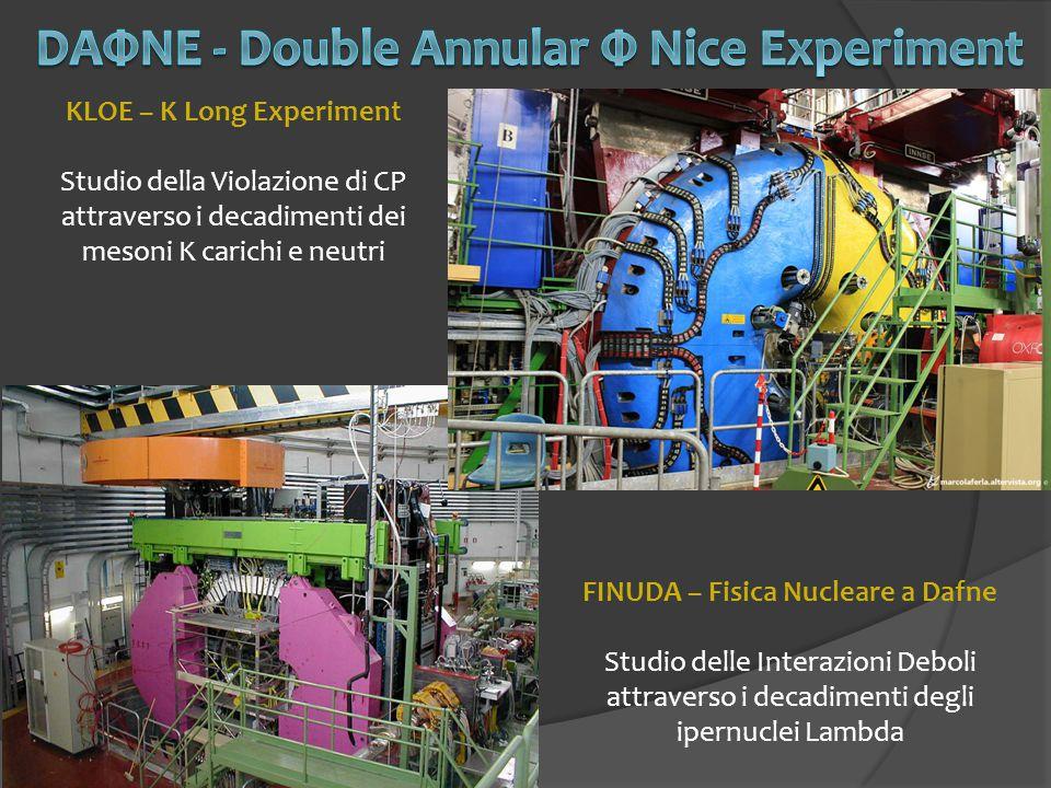 DAΦNE - Double Annular Φ Nice Experiment