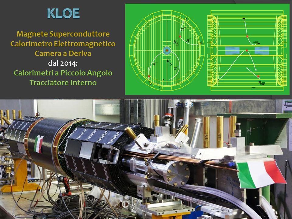 KLOE Magnete Superconduttore Calorimetro Elettromagnetico
