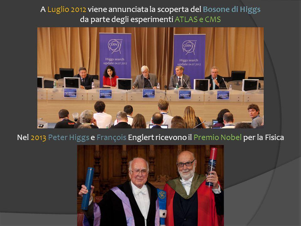 A Luglio 2012 viene annunciata la scoperta del Bosone di Higgs