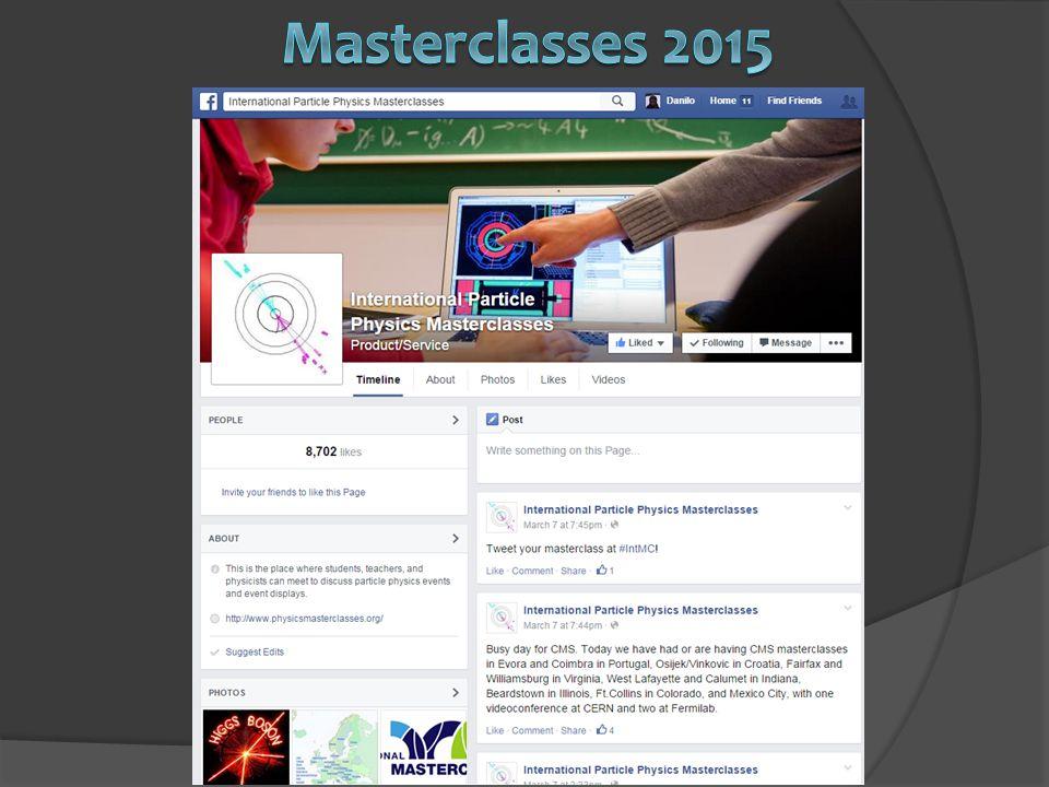 Masterclasses 2015