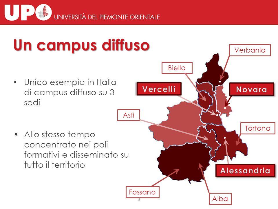 Alessandria, Novara, Vercelli