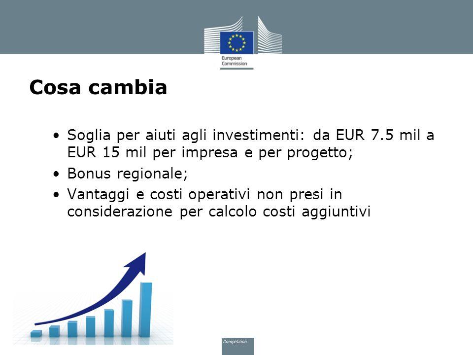 Cosa cambia Soglia per aiuti agli investimenti: da EUR 7.5 mil a EUR 15 mil per impresa e per progetto;