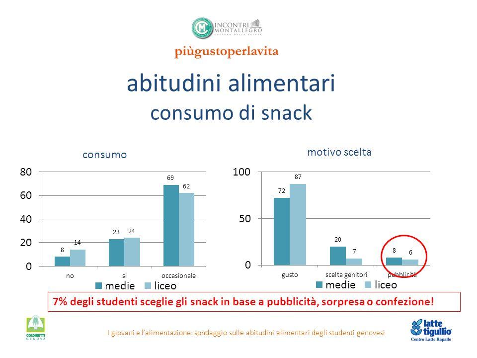 abitudini alimentari consumo di snack motivo scelta consumo