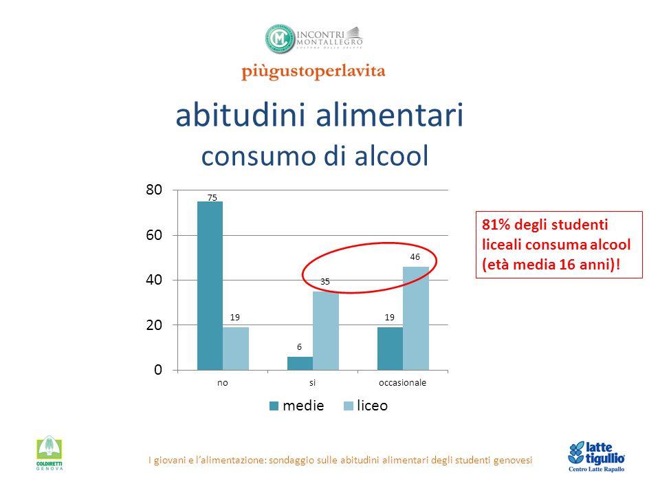 abitudini alimentari consumo di alcool