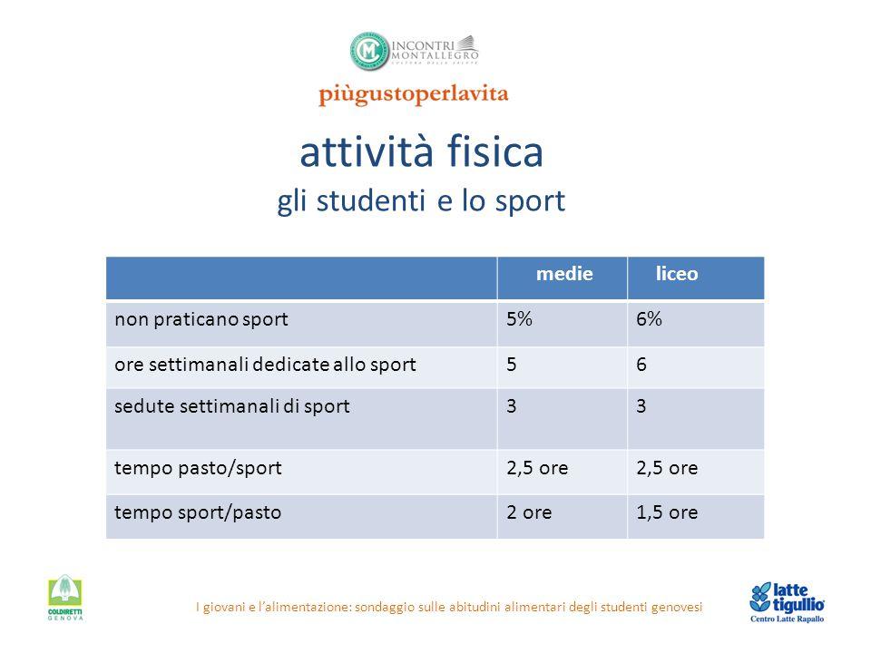 attività fisica gli studenti e lo sport