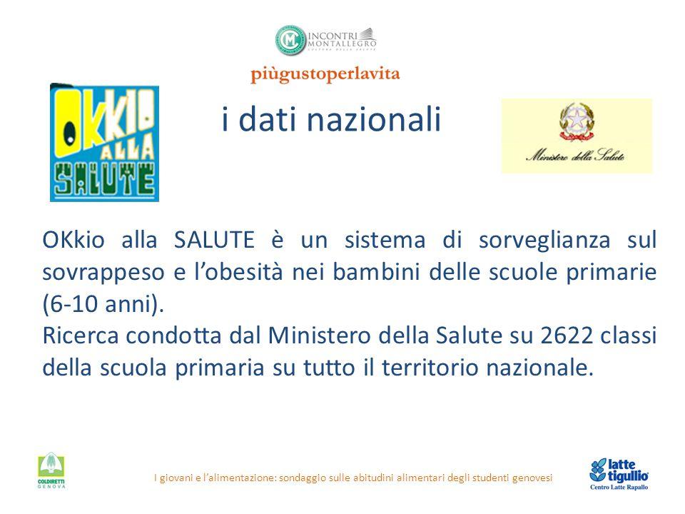 i dati nazionali OKkio alla SALUTE è un sistema di sorveglianza sul sovrappeso e l'obesità nei bambini delle scuole primarie (6-10 anni).