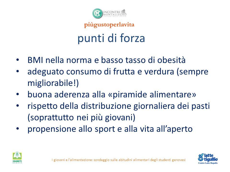 punti di forza BMI nella norma e basso tasso di obesità