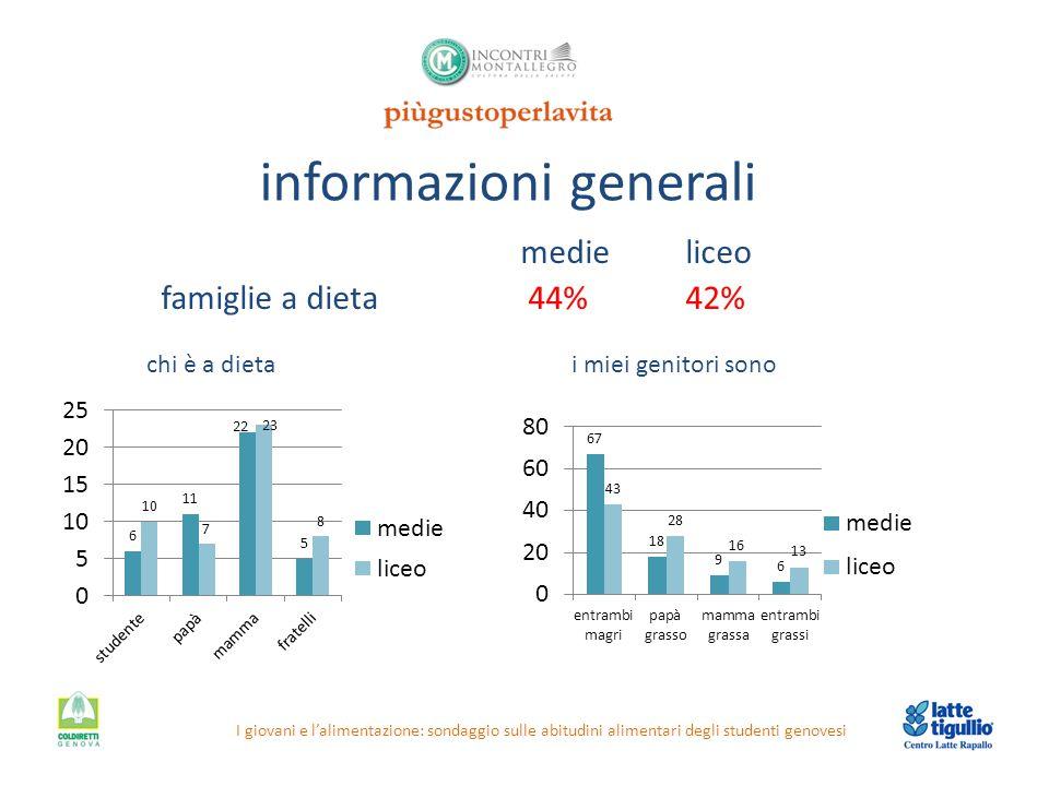 informazioni generali