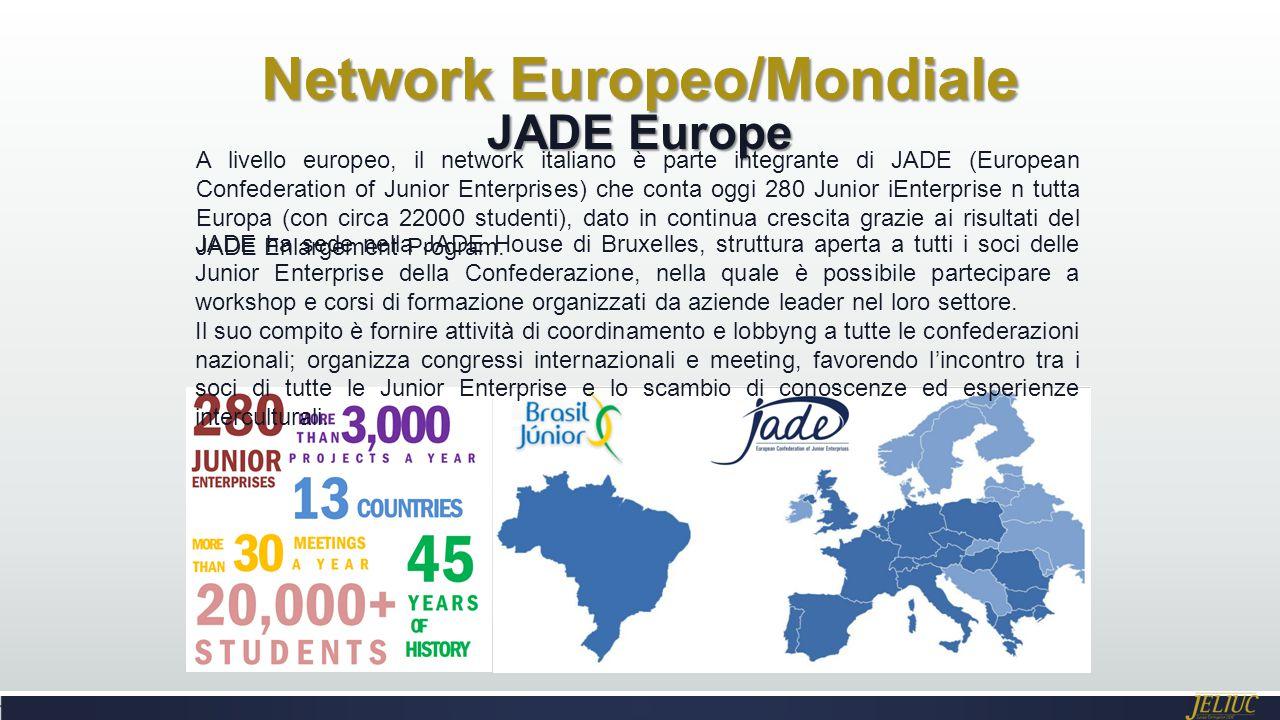 Network Europeo/Mondiale