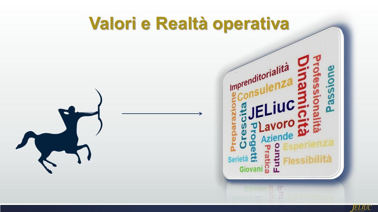 Valori e Realtà operativa