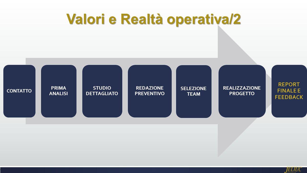 Valori e Realtà operativa/2