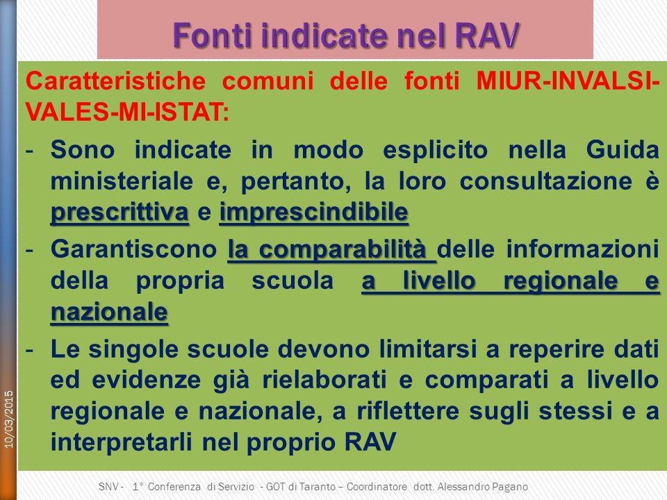 Fonti indicate nel RAV Caratteristiche comuni delle fonti MIUR-INVALSI-VALES-MI-ISTAT: