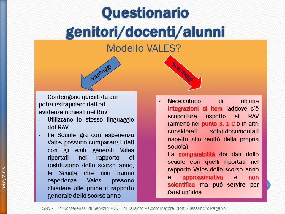 Questionario genitori/docenti/alunni