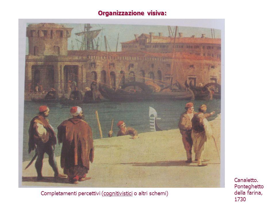 Organizzazione visiva: