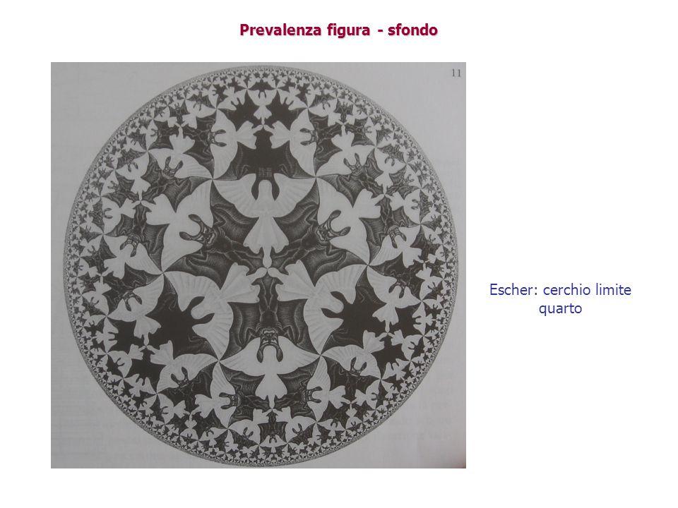 Prevalenza figura - sfondo