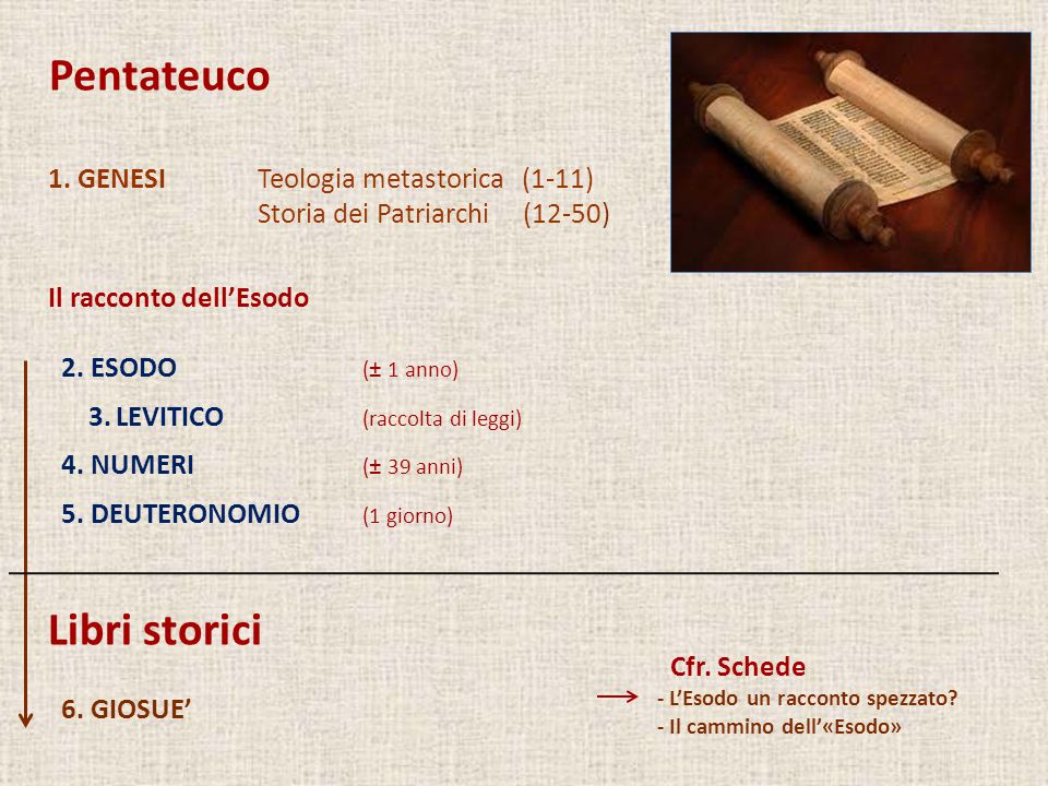 Pentateuco Libri storici 1. GENESI Teologia metastorica (1-11)