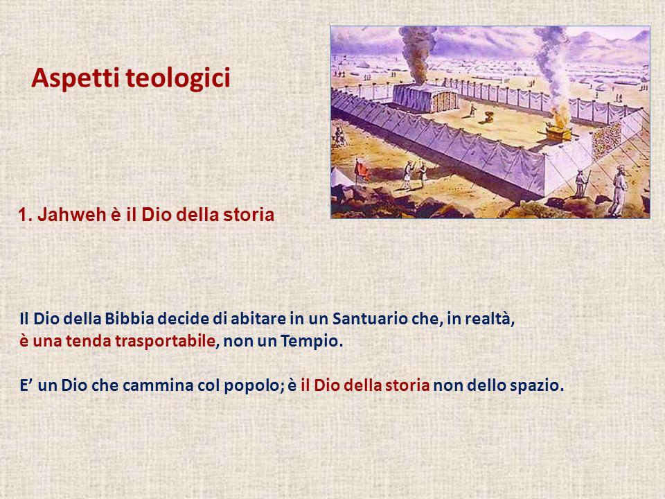 Aspetti teologici 1. Jahweh è il Dio della storia