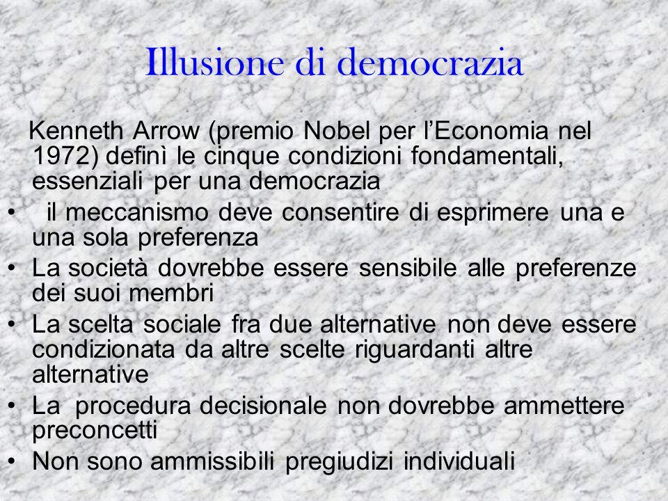 Illusione di democrazia