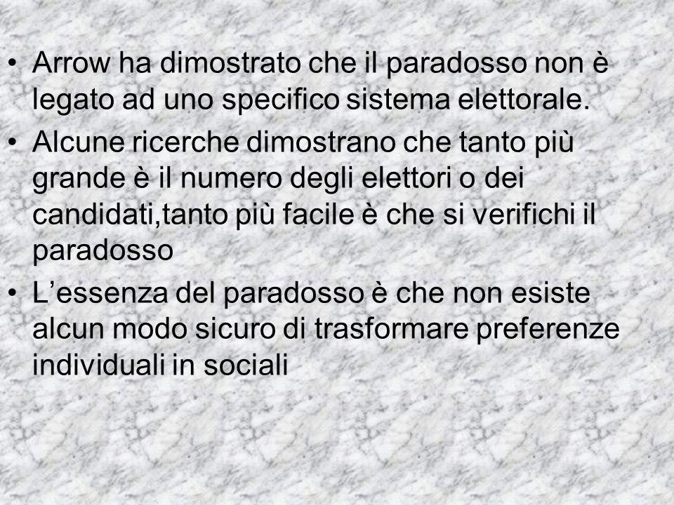 Arrow ha dimostrato che il paradosso non è legato ad uno specifico sistema elettorale.