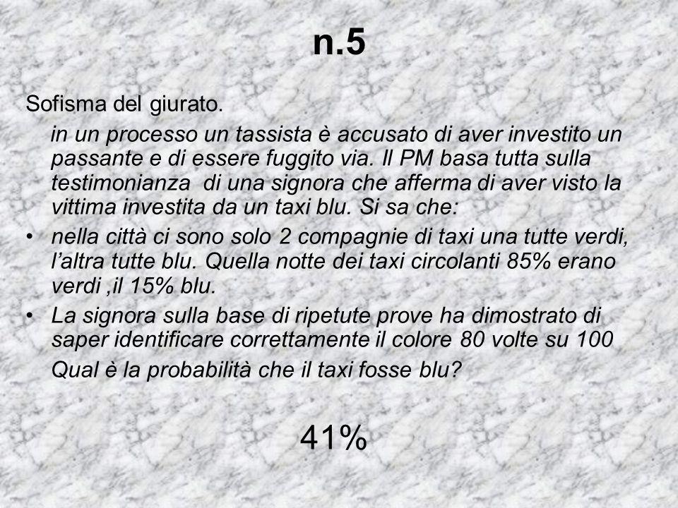 n.5 Sofisma del giurato.