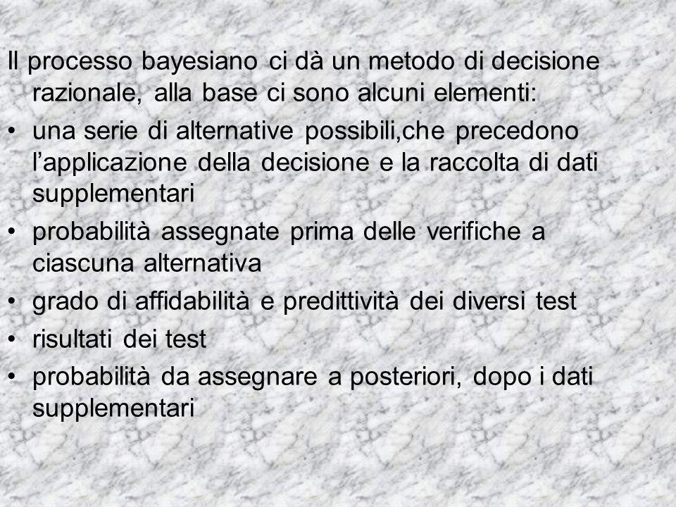 Il processo bayesiano ci dà un metodo di decisione razionale, alla base ci sono alcuni elementi:
