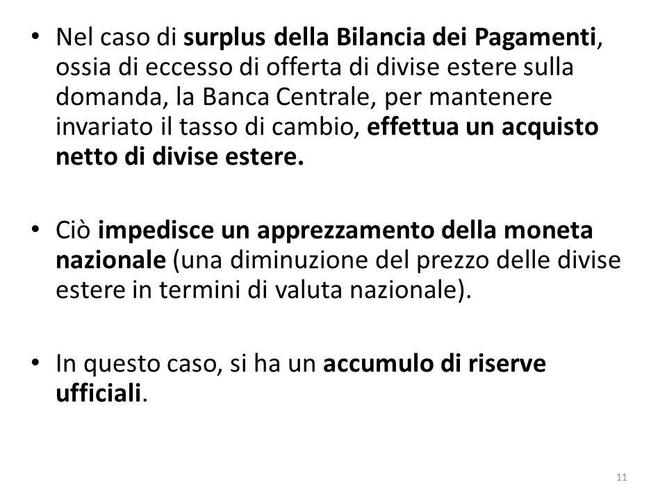 Nel caso di surplus della Bilancia dei Pagamenti, ossia di eccesso di offerta di divise estere sulla domanda, la Banca Centrale, per mantenere invariato il tasso di cambio, effettua un acquisto netto di divise estere.