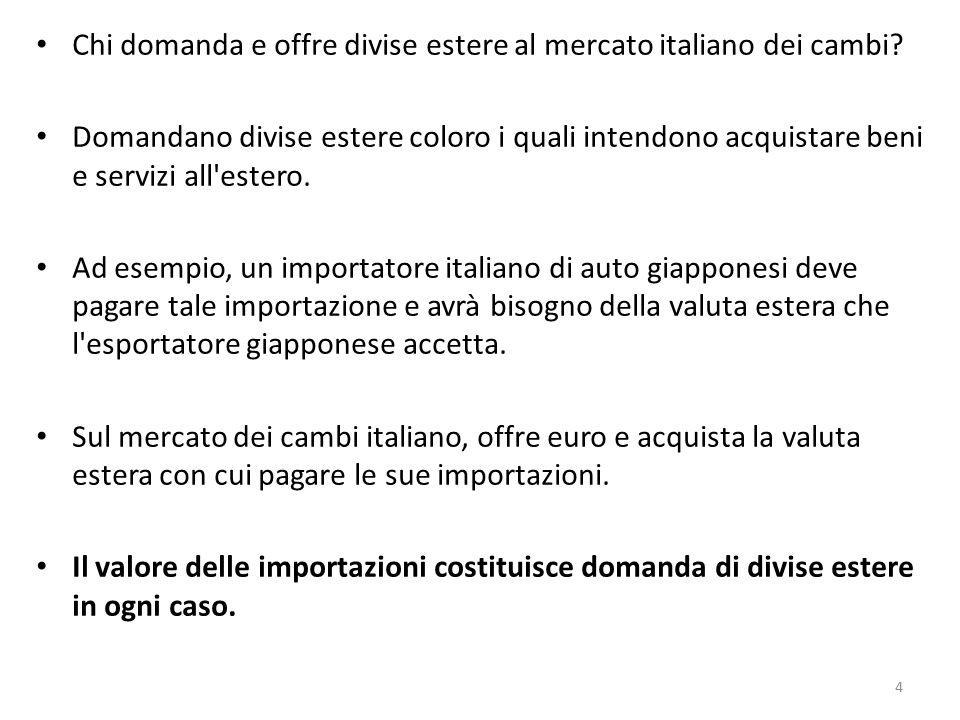 Chi domanda e offre divise estere al mercato italiano dei cambi