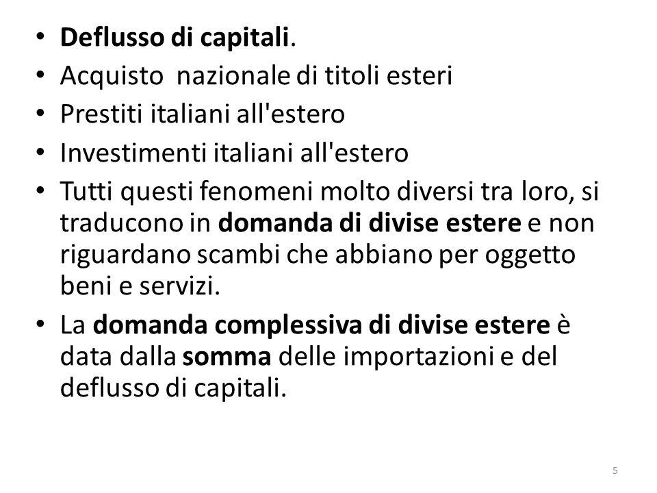 Deflusso di capitali. Acquisto nazionale di titoli esteri. Prestiti italiani all estero. Investimenti italiani all estero.
