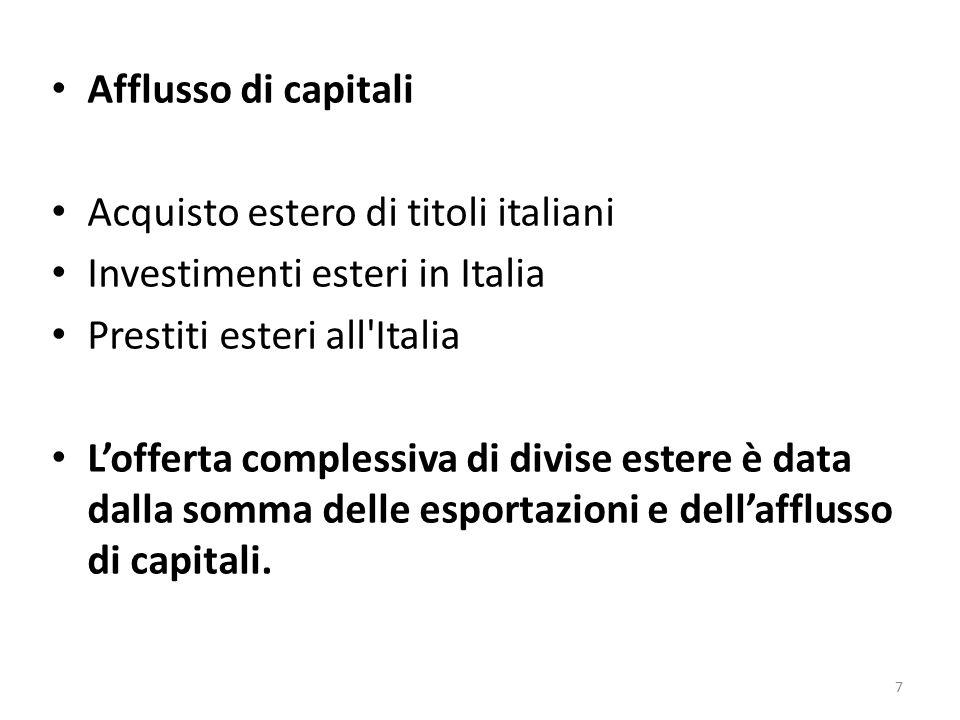 Afflusso di capitali Acquisto estero di titoli italiani. Investimenti esteri in Italia. Prestiti esteri all Italia.