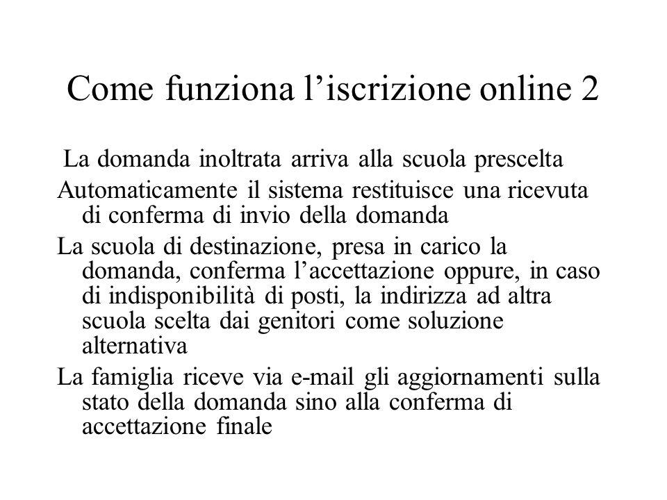 Come funziona l'iscrizione online 2