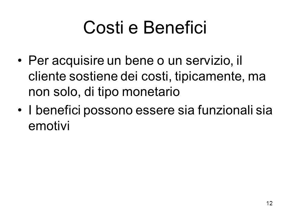 Costi e Benefici Per acquisire un bene o un servizio, il cliente sostiene dei costi, tipicamente, ma non solo, di tipo monetario.