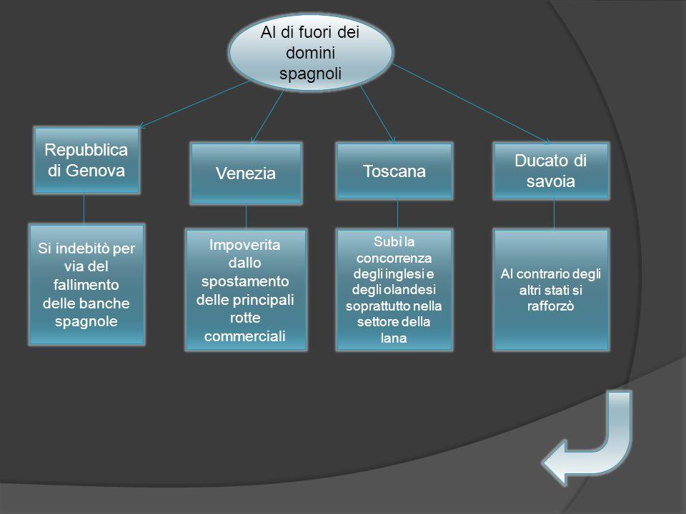 Al di fuori dei domini spagnoli