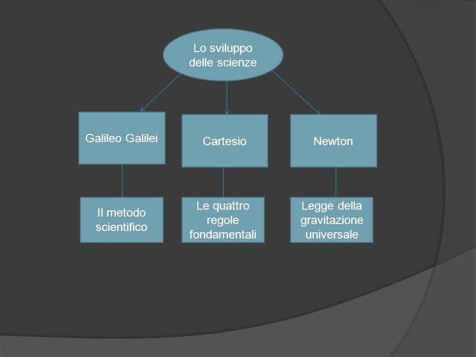 Lo sviluppo delle scienze