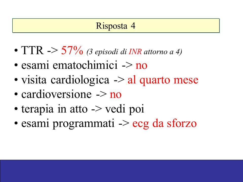 TTR -> 57% (3 episodi di INR attorno a 4)