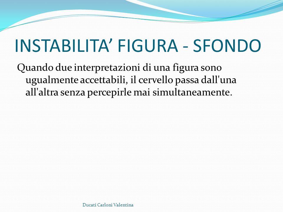 INSTABILITA' FIGURA - SFONDO