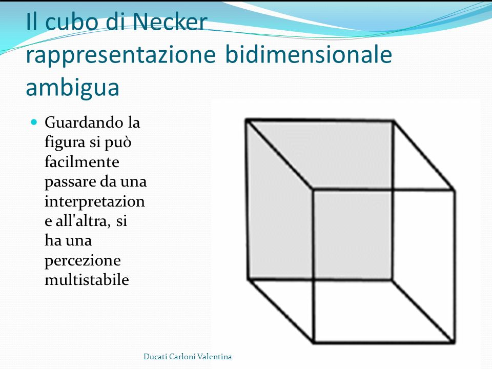 Il cubo di Necker rappresentazione bidimensionale ambigua