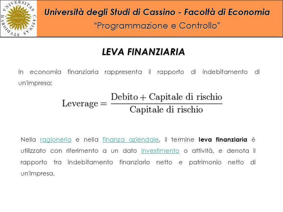 LEVA FINANZIARIA In economia finanziaria rappresenta il rapporto di indebitamento di un impresa: