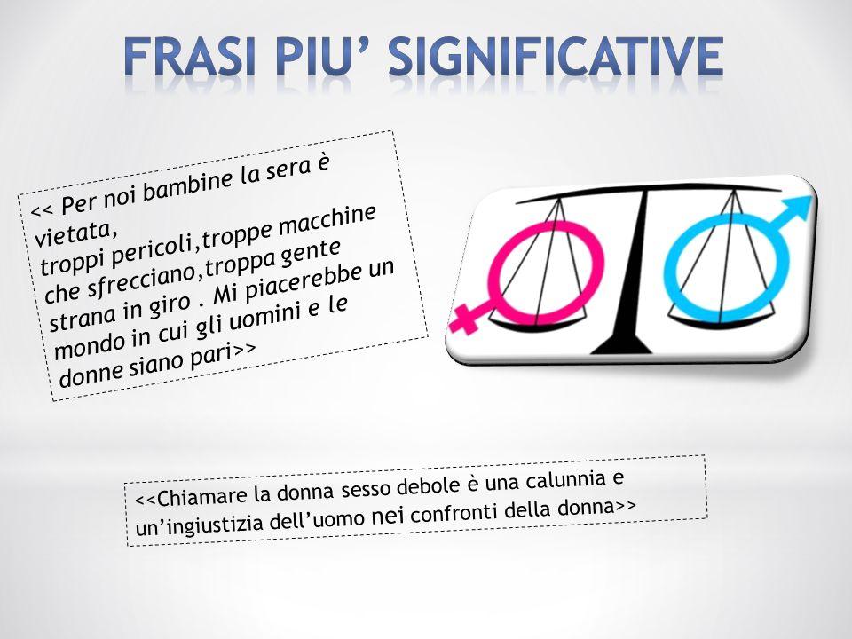 FRASI PIU' SIGNIFICATIVE